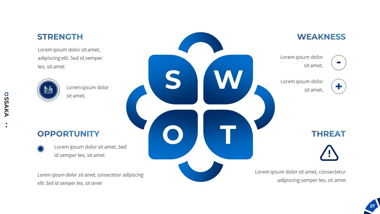 Another variant of the SWOT analysis, but on one slide in the form of a flower.