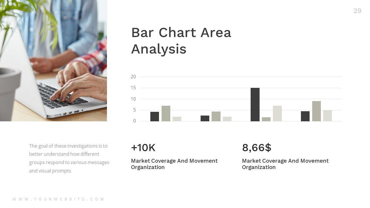 Bar chart for analysis with quantitative indicators.