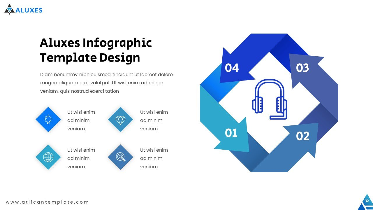 Blue infographics in the form of a cycle.