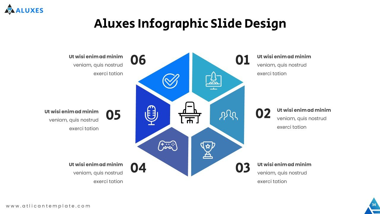 Infographics are like a display with different functionality.