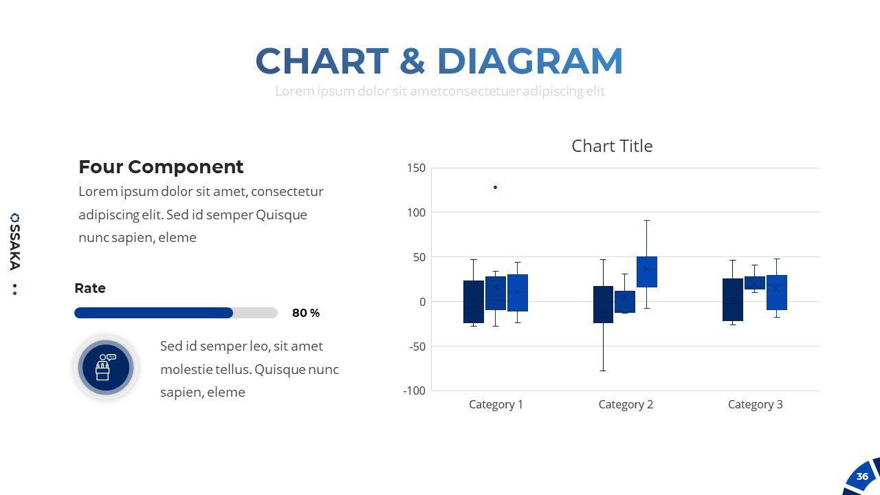 Chart looks like a small cartoon people in square format.