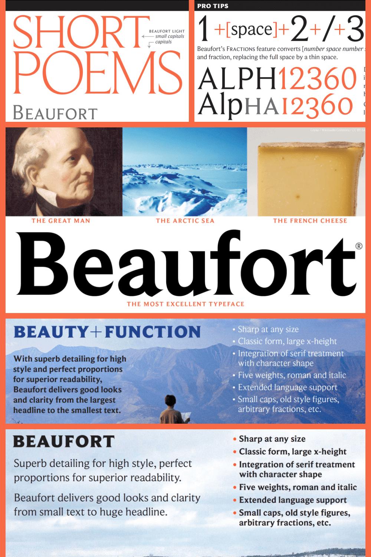 Beaufort pro font.