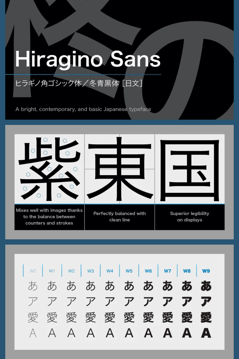 Mindful that Hiragino Sans (Kaku Gothic) would be used in conjunction with Hiragino Serif (Mincho), SCREEN developed a font that anticipated today's world where most people do their reading on displays and yet still has an orthodox letterform that does not blur when printed on paper.