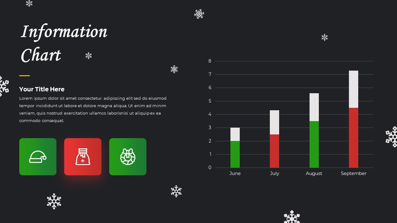 Chart in traditional Christmas colors.