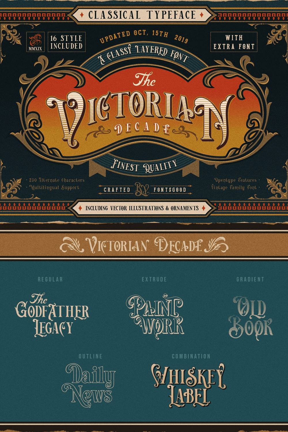 Victorian Decade tyeface is expressive clarity, achieved by careful hand cutting, characterizes this valuable type face in each characters.