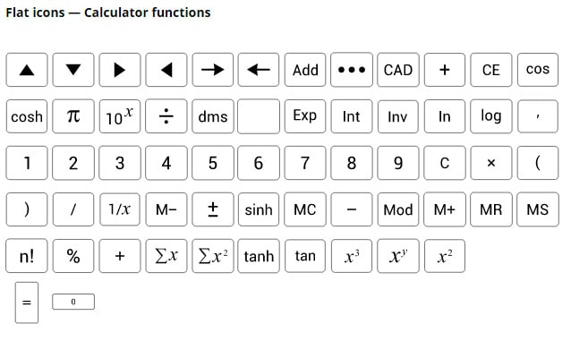 Icons of calculator buttons