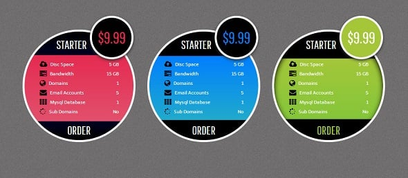 CSS3 Round Pricing Tables