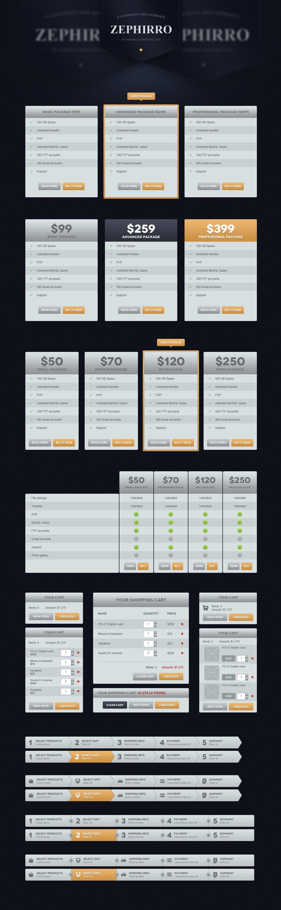 Zephirro E-Commerce UI Set