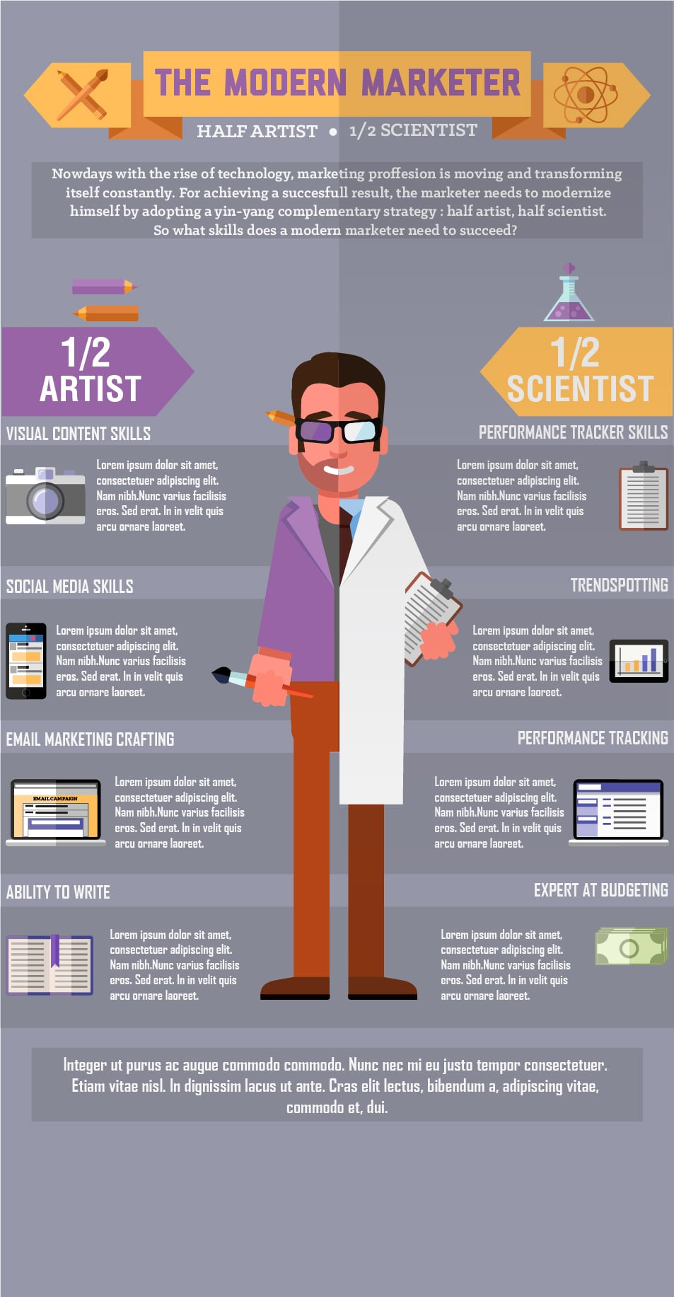 infographic_the-modern-marketer