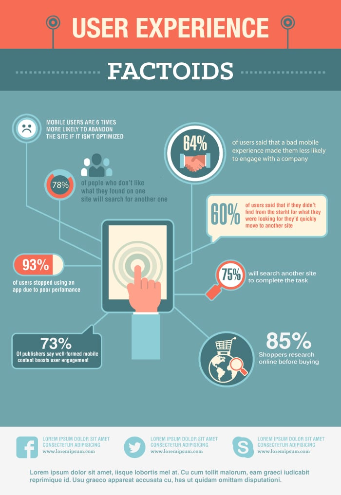 infographic_user-experience_factoids-1