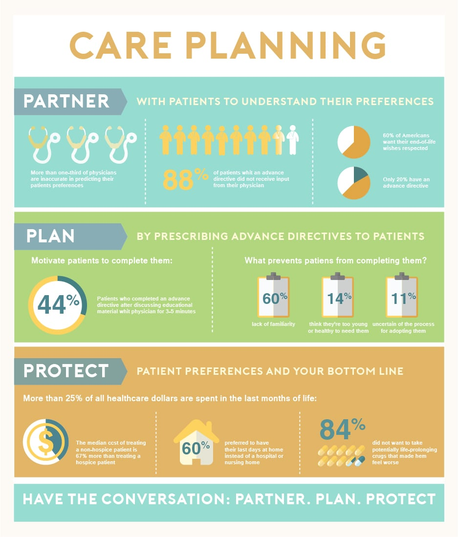 infographic_care-planning