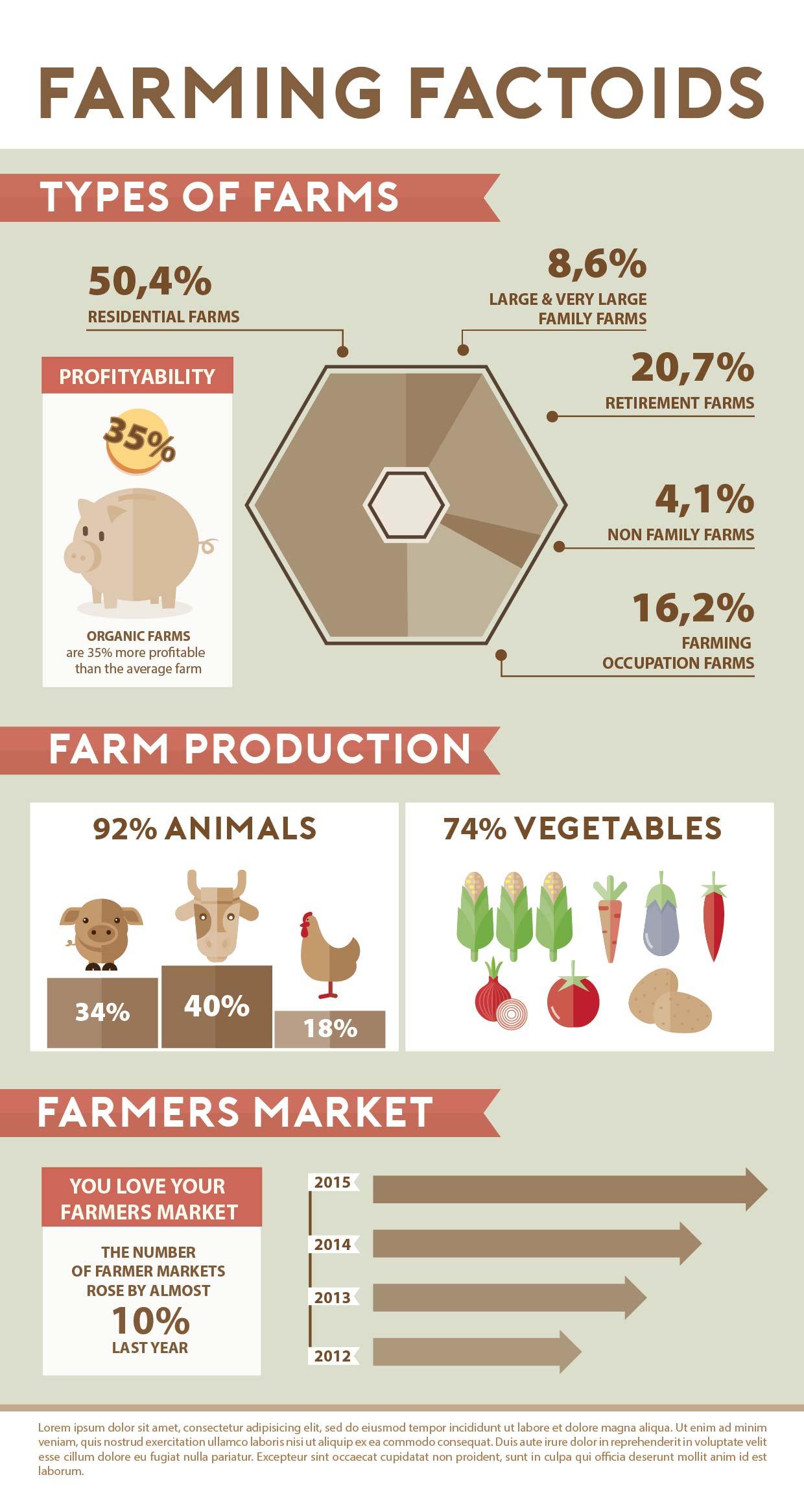 infographic_farming-factoids-01