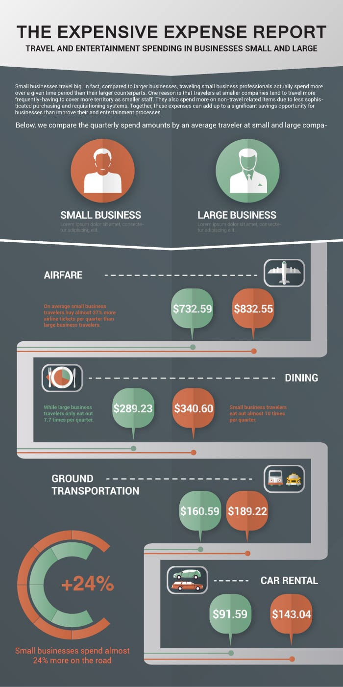 infographic_the-expensive-expense-report-1