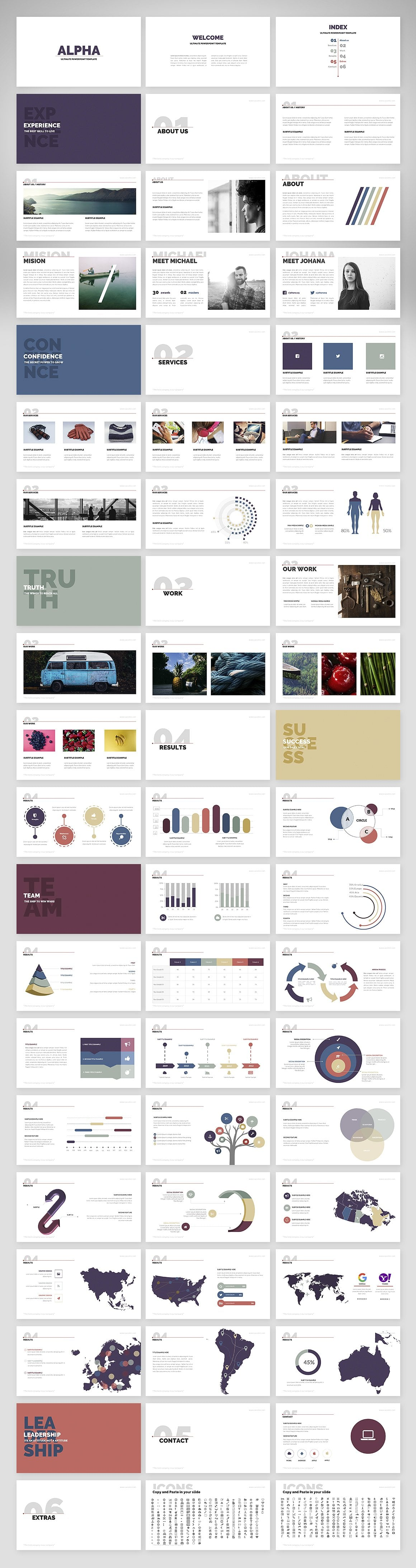 20 Powerpoint Templates with 81% OFF - Alpha 03