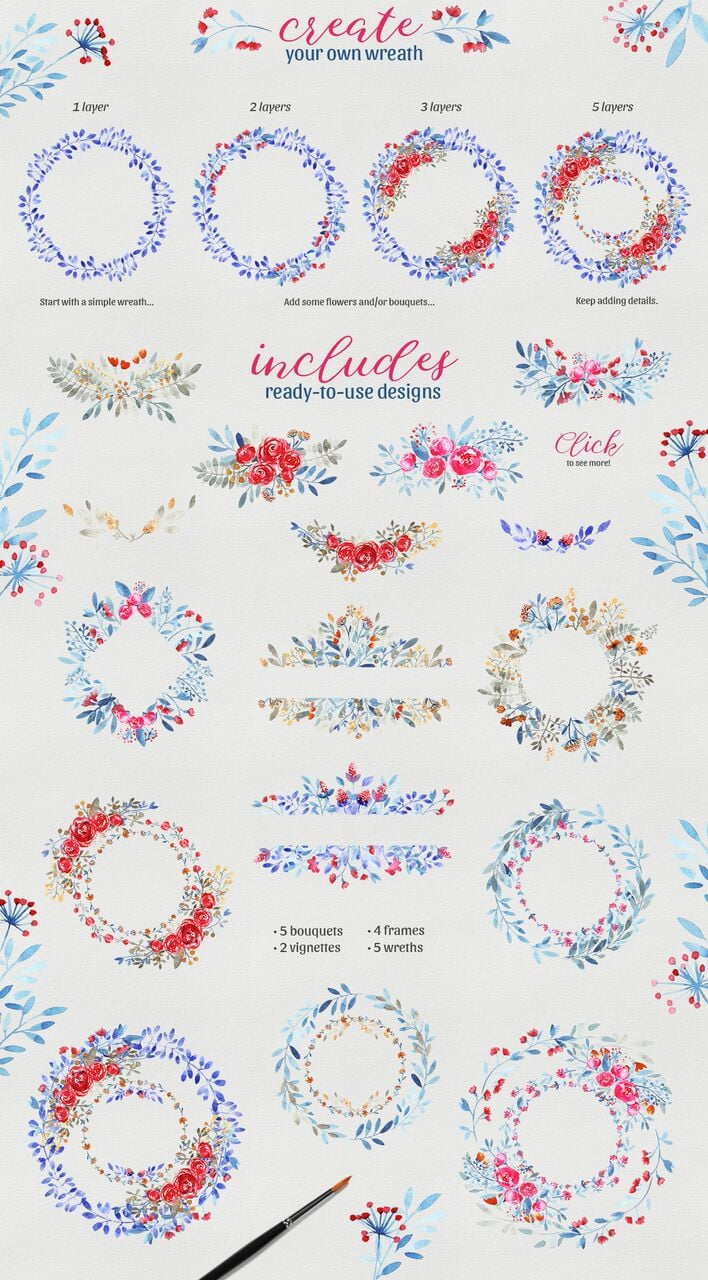 Sensations Wreath Creator + Pattern Collection