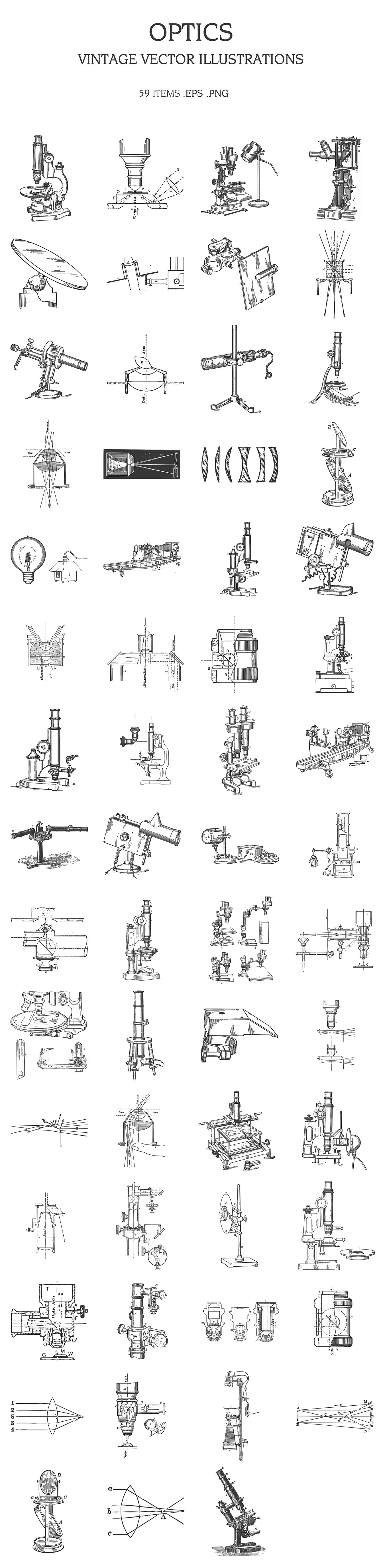 Optical devices - from the earliest to the most modern.