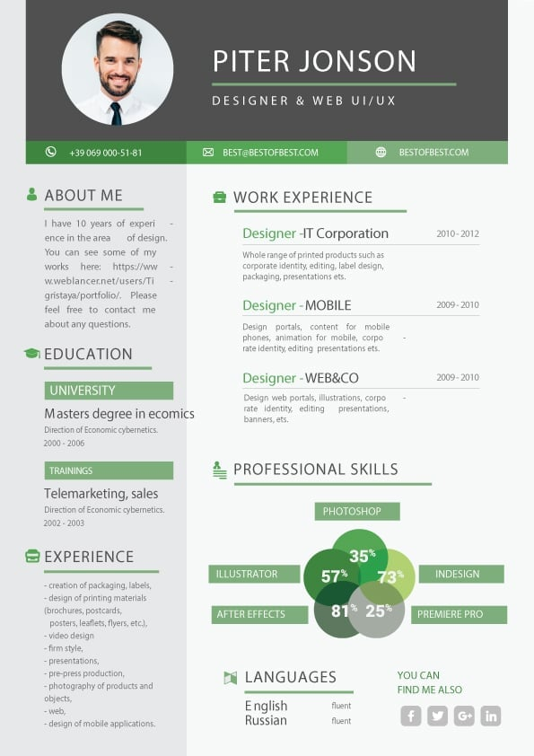Top Selling Resume/CV Bundle