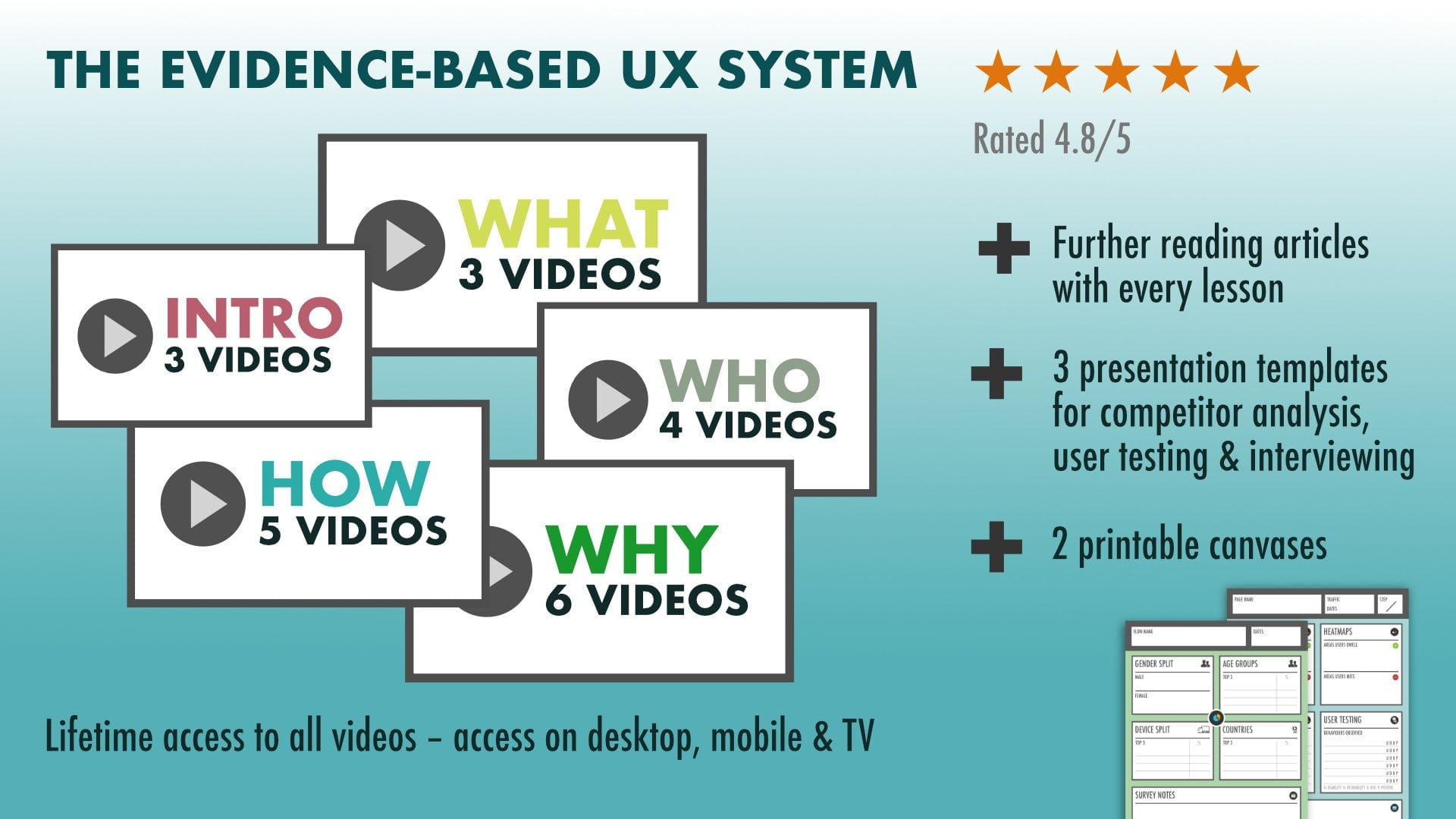 UX: The Evidence-Based Redesign - $14 - mb big image