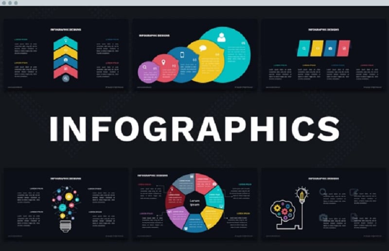Creative PowerPoint Templates in 2020. Bundle to Design an Effective Presentation - innovation5