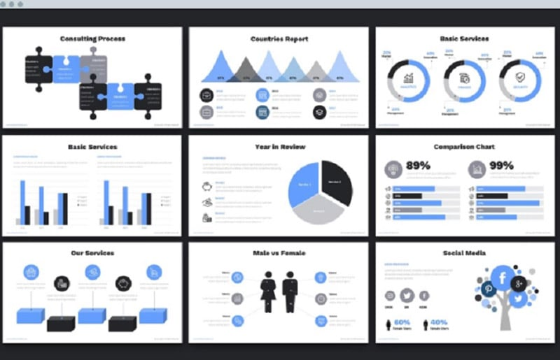 Business PowerPoint Templates Bundle to Give a Gripping Business Presentation - multi3