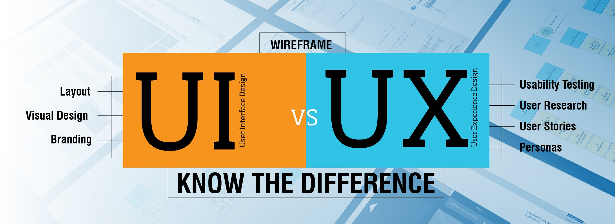 FREE Ultimate Checklist: Everything You Need to Become a UI/UX Designer - ui vs ux