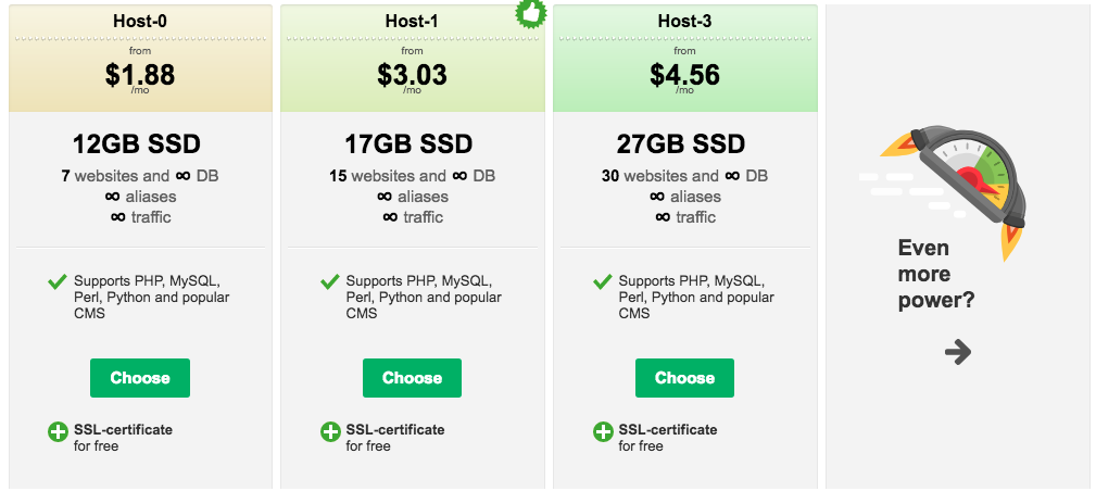 Free Shared Hosting from REG.com - Screen Shot 2019 02 02 at 12.12.30 PM
