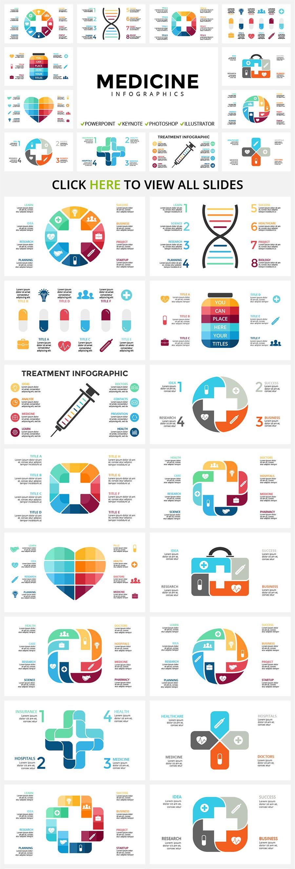 Coronavirus Disease 2020 in Graphic Design: Infographics, PPT Templates, Graphic Elements, Mask Designs - 16 MEDICINE