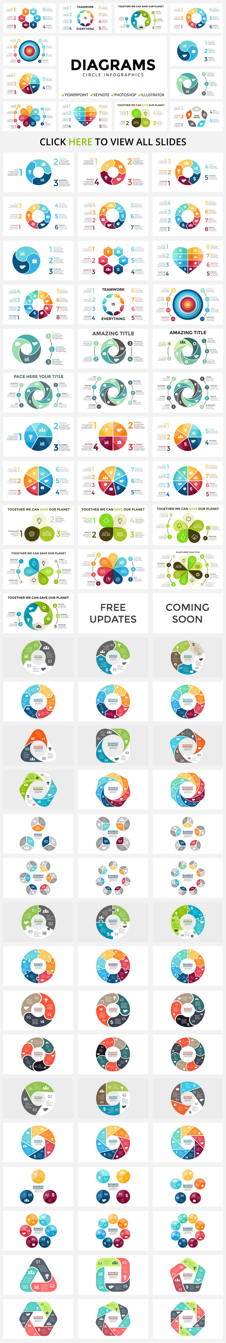 Cool Infographics in 2020. Best Infographics Bundle: 1500 items - $29 - 19 CIRCLE DIAGRAMS