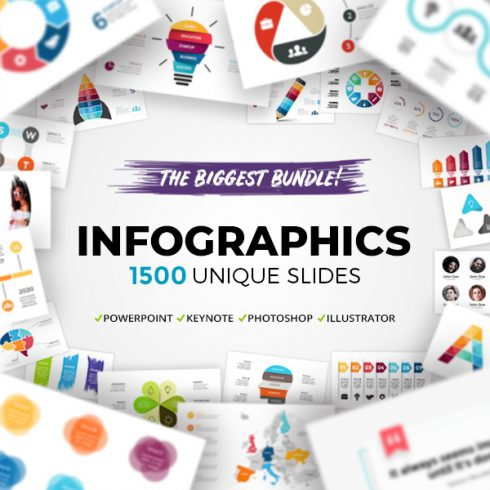 Cool Infographics in 2020. Best Infographics Bundle: 1500 items - $29 - Cover MasterBundles 490x490