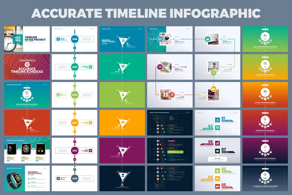 20 Premium PowerPoint and Keynote Templates - 08 Timeline infographic powerpoint presentation template min