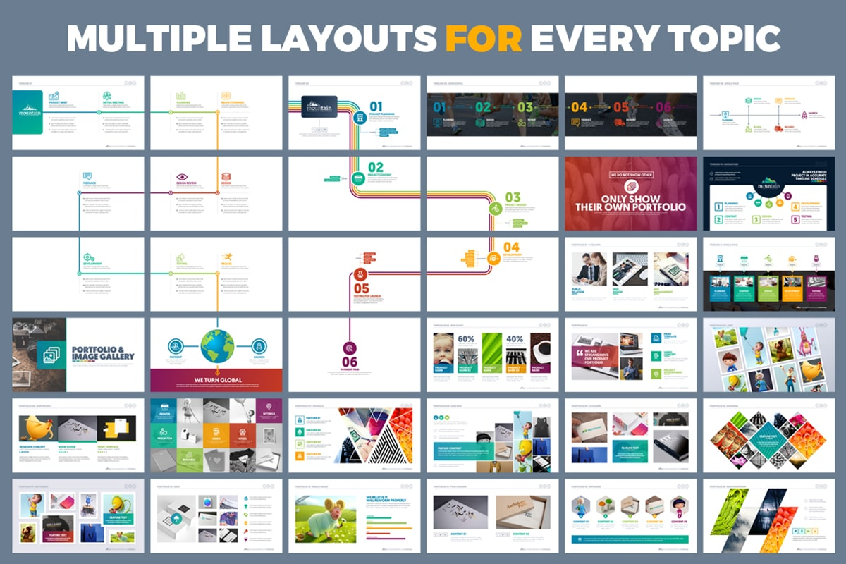20 Premium PowerPoint and Keynote Templates - 09 Multiple layout presentation min