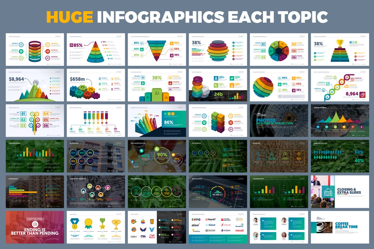 20 Premium PowerPoint and Keynote Templates - 15 HUGE INFOGRAPHICS EACH TOPIC presentation min