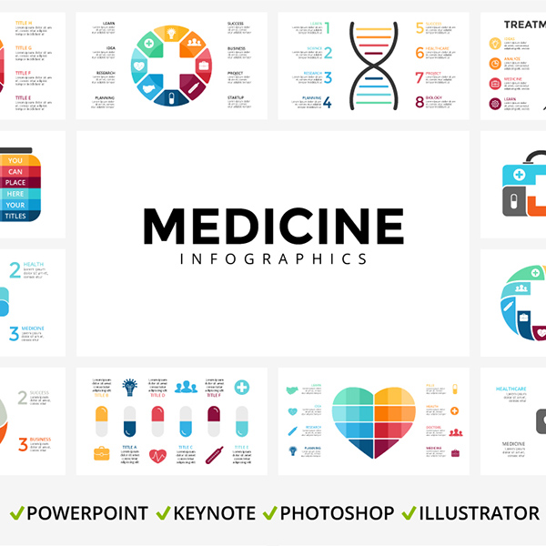 Medical Infographic main cover image.