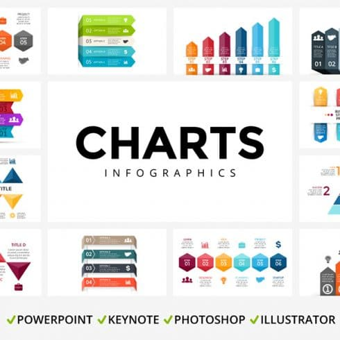 Epic Bundle with Top-Quality Resources - CHARTS 01 490x490