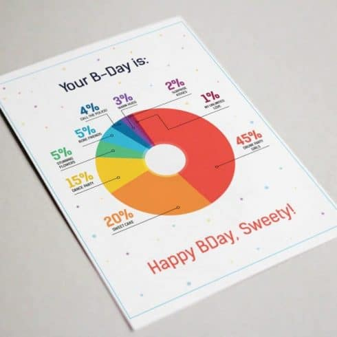 Your B-Day is ... Postcard - Untitled 1 4 490x490