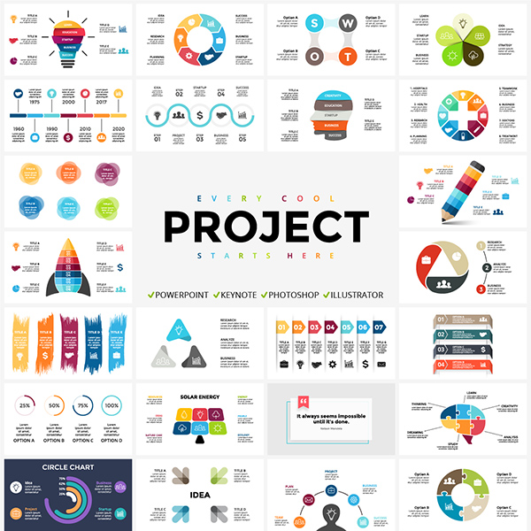 45+ Pitch Deck Powerpoint Templates in 2020: Free and Premium. How To Create A Pitch Deck - 01. PROJECT 01