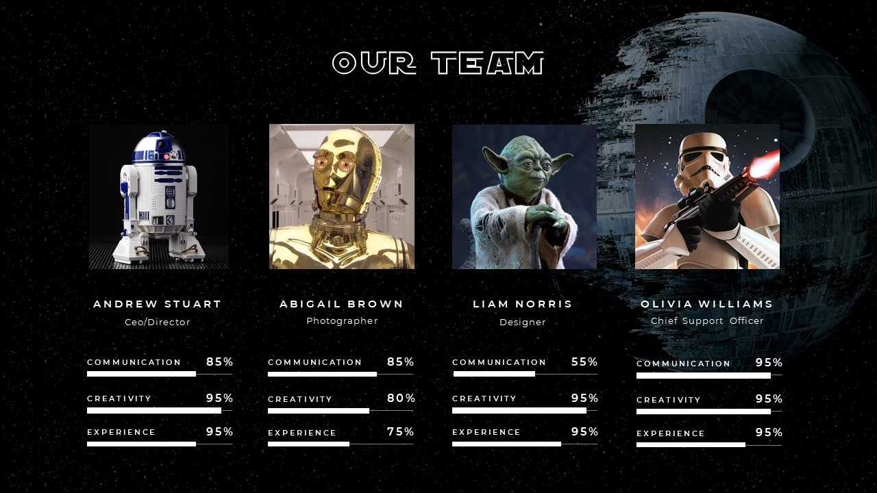 4 square images of Star Wars heroes, and a scale with percentage advantage each.