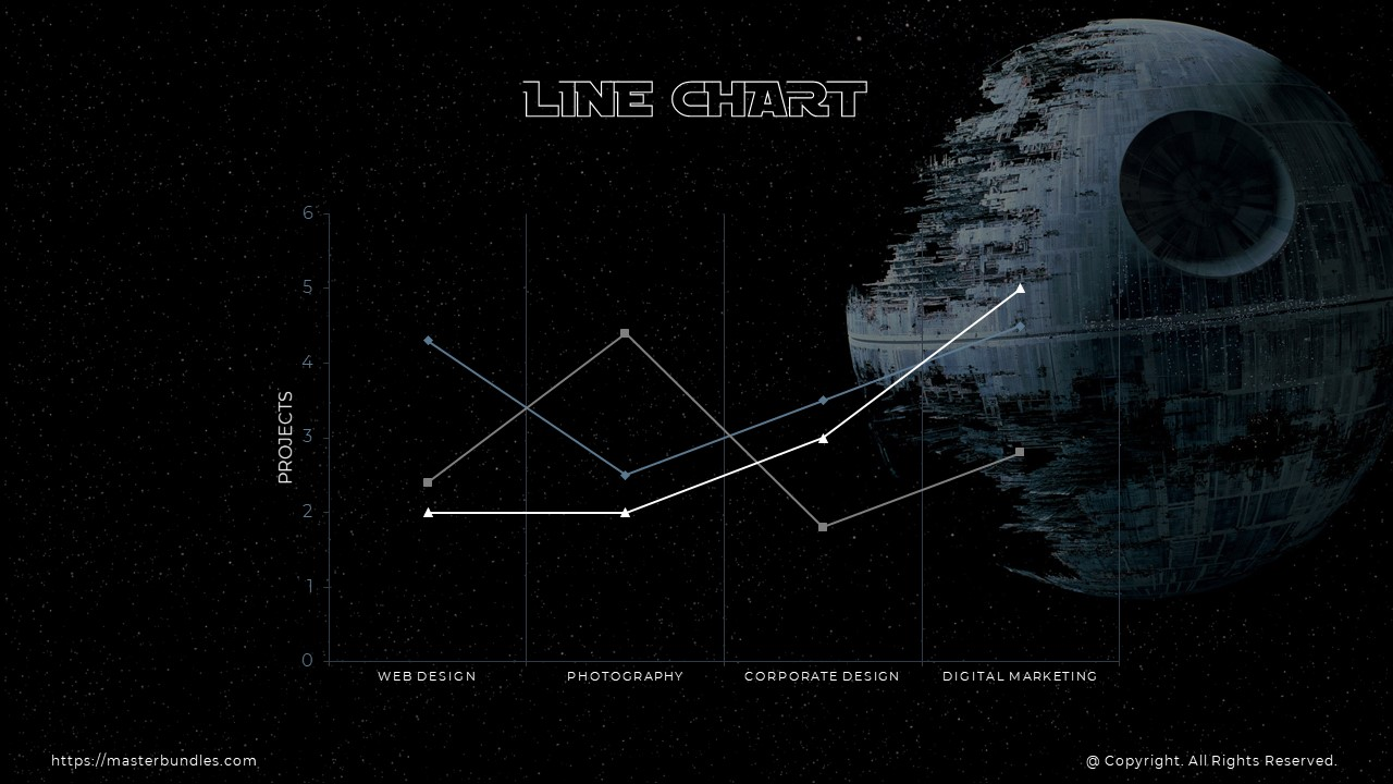 Slide with a cosmic background and planet image, a large colored line chart in the middle.