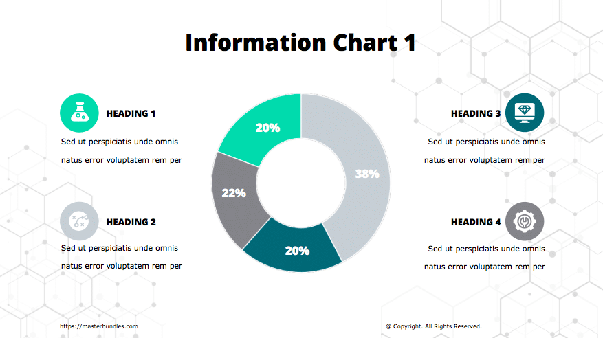 Pie chart in the scientific presentation colors, and 4 text blocks with icons around them.