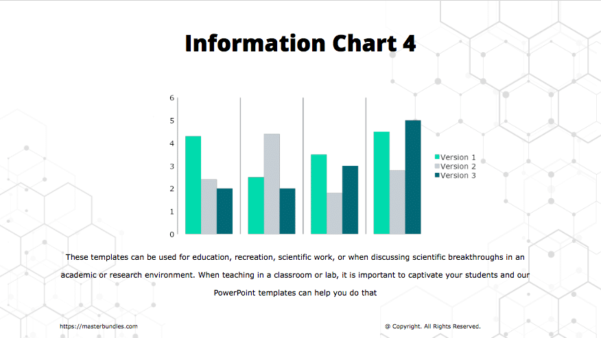 Vertical bar graph in the color scheme of the Science PowerPoint template.