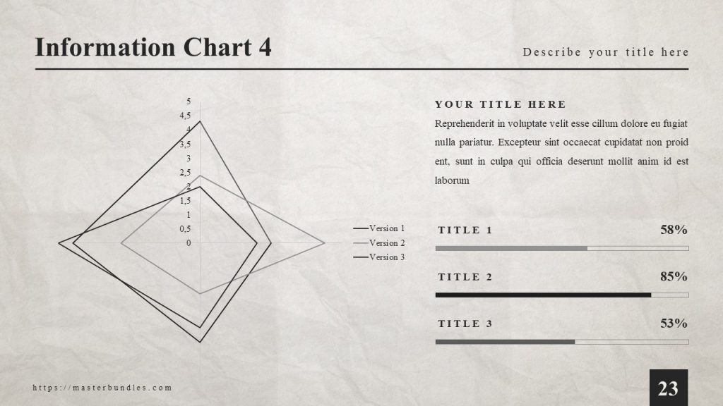 On the left is a chart, and on the right is a text block with 3 scales and percentages.