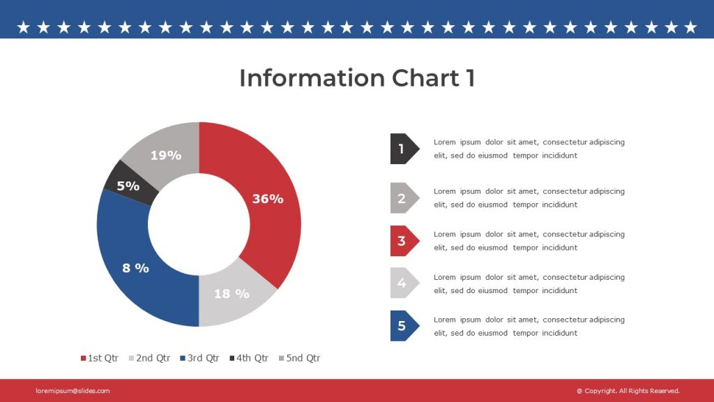 Pie chart in American flag colors, and text blocks on the right.
