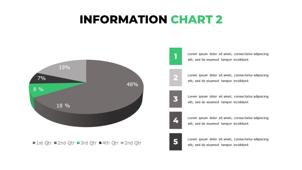On the left is pie chart in green, black, and gray, on the right is text box to explain the chart.