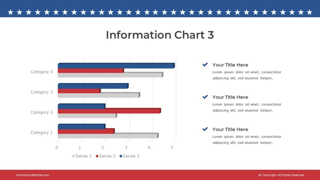 4 charts with three blue, red and white lines, and text describing each chart on the right.