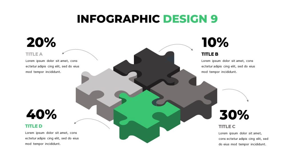 Infographics with color puzzles in the middle, and text with percentages explaining the image.
