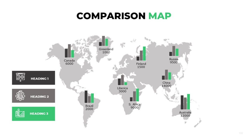 World map with charts on countries, and 3 icons with gray, dark gray, and green titles on the left.