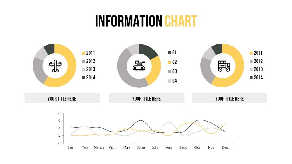 Slide with an information chart with three pie charts, and a graphic at the bottom.