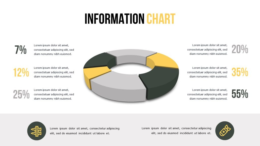Information chart with a large pie chart, and a space for text describing the data.