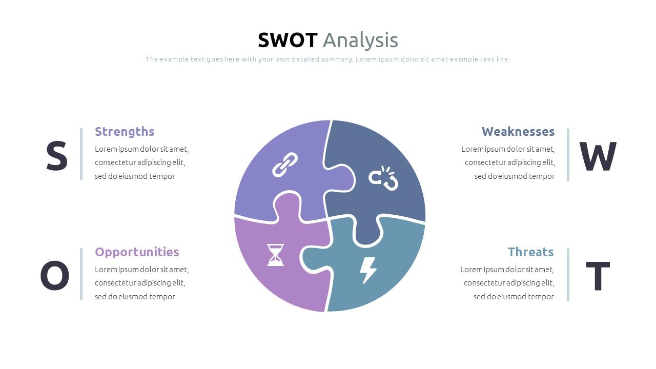 Best SWOT Analysis Template Powerpoint 2021: 40 Unique Slides & 5 Color Schemes - Slide11