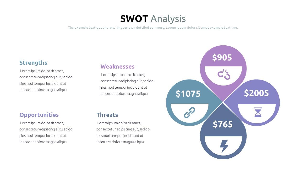 Best SWOT Analysis Template Powerpoint 2021: 40 Unique Slides & 5 Color Schemes - Slide16